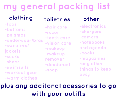 my general packing list